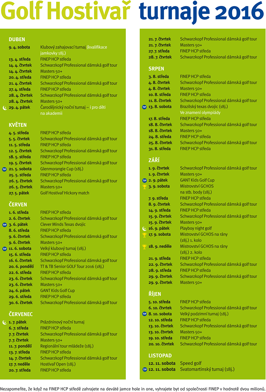 turnaje-2016